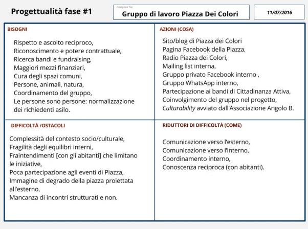 piazzacolori4